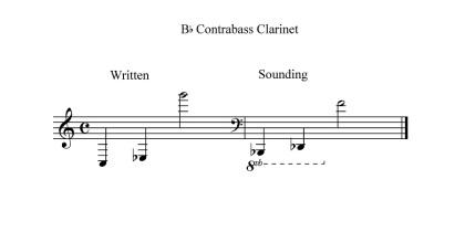 Contrabass Clarinet range